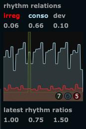 rhythm_ratios1