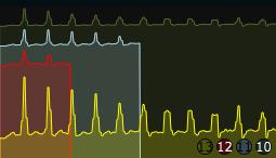 rhythmcorrgraph1