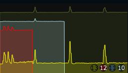 rhythmcorrgraph2