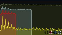 rhythmcorrgraph4